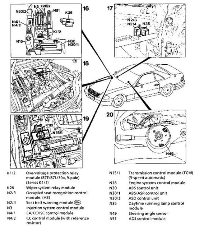 mercedes 300e fuse box diagram mercedes water pump diagram