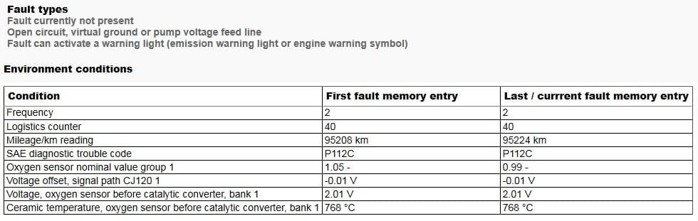 BMW E90 Oxygen Sensor Replacement | E91, E92, E93 | Pelican Parts