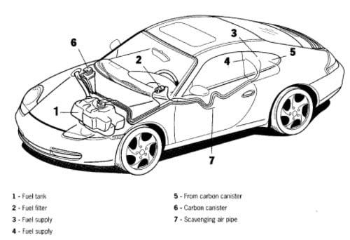 porsche 911 carrera fuel filter replacement - 996  1998-2001